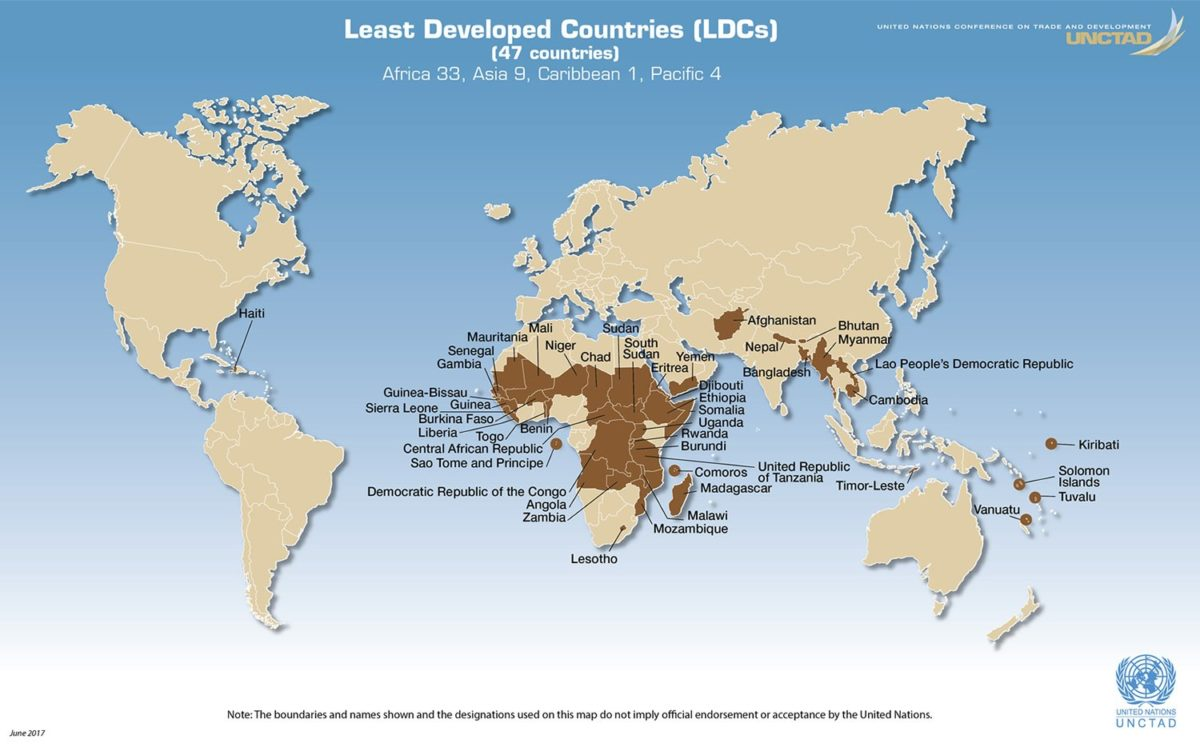 The Least Developed Countries Report 2019 by UNCTAD